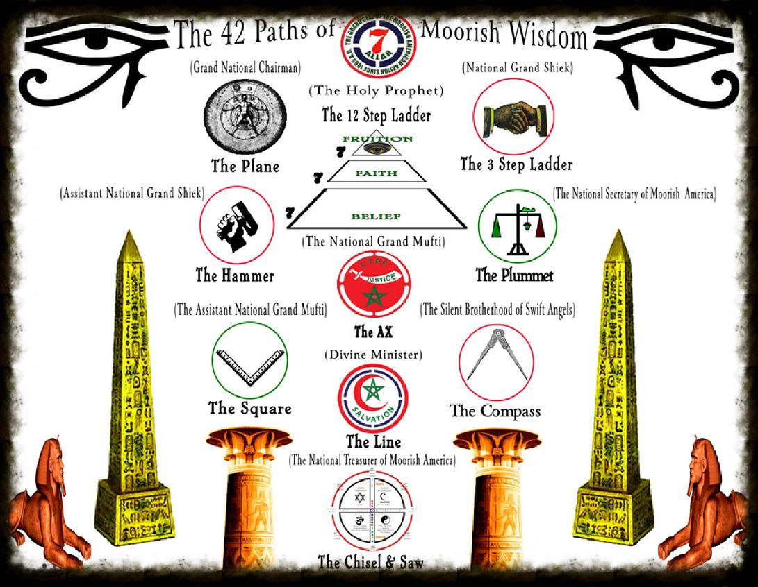 History,Mystery our Story – Universal Zulu Nation